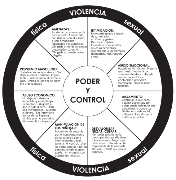 family crisis centers